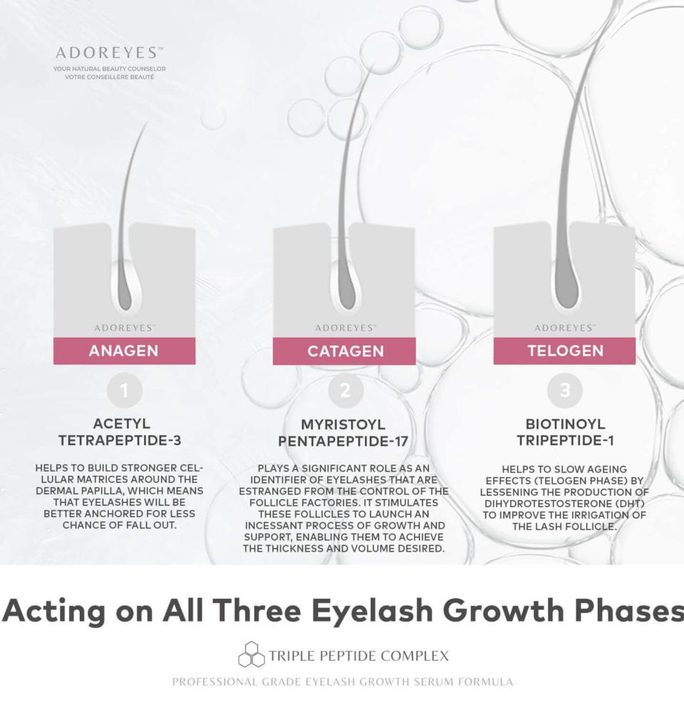 ADOREYES Eyelash Growth Serum Canada